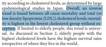 étude 14 cholesterol