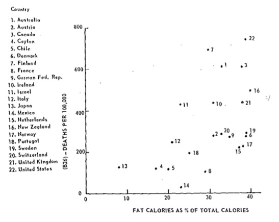 study4 cholesterol